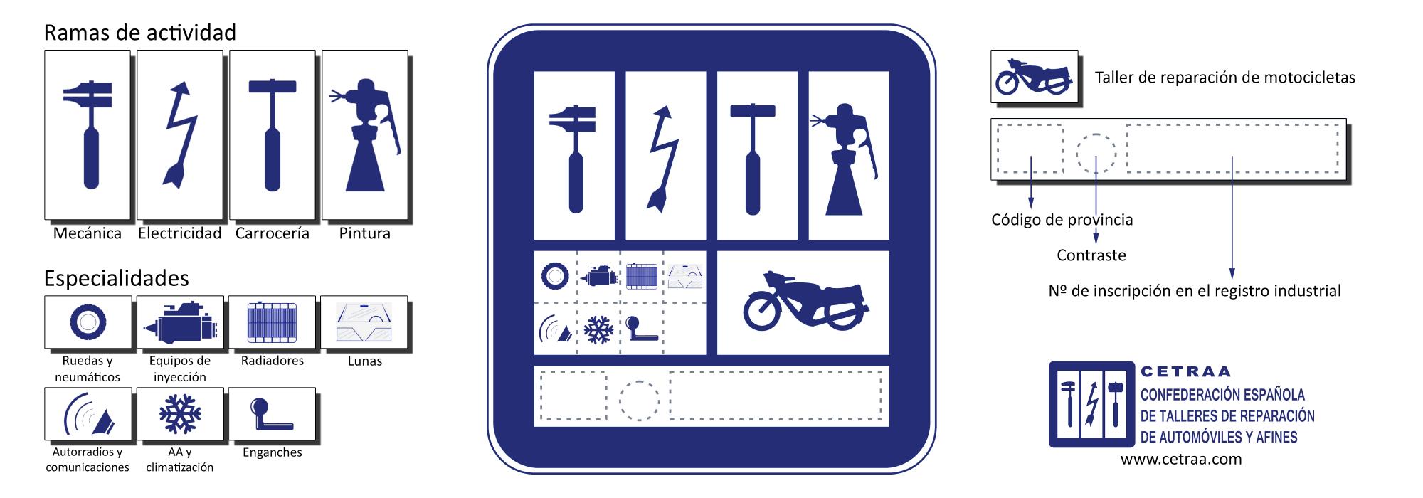 Placa de taller - explicación