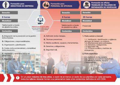 CETRAA ofrecerá cursos en prevención de riesgos laborales