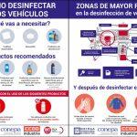 CETRAA y CONEPA: carteles contra el COVID-19