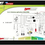 Más de 300 talleres de CETRAA se forman online en transformación a gas